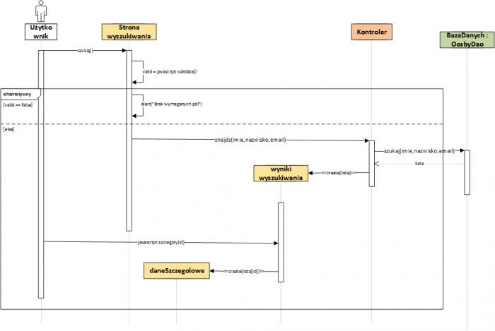 Amozadanie6 piotr szwed diagram sekwencji ccuart Image collections